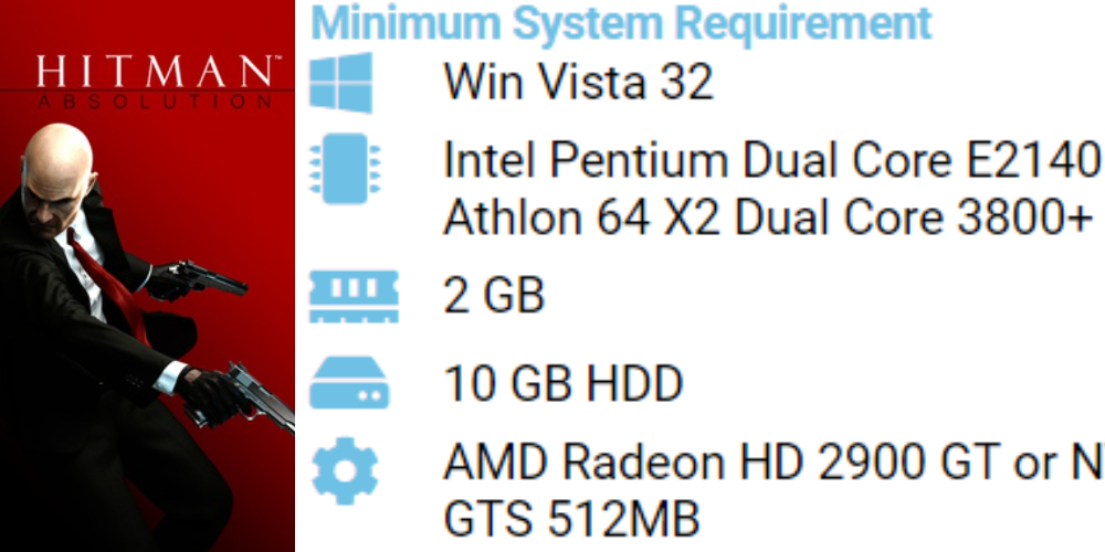 Hitman absolution pc system requirements 7