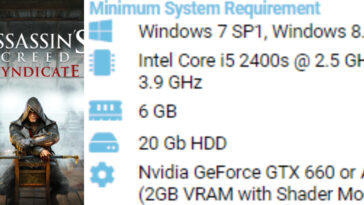 Assassin's creed syndicate Pc system requirements