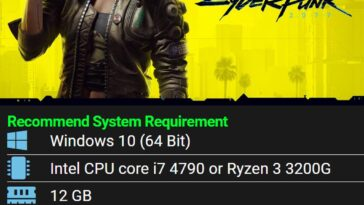 cyberpunk pc system requirement